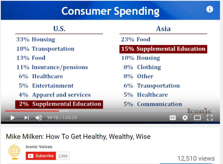 milken_spending